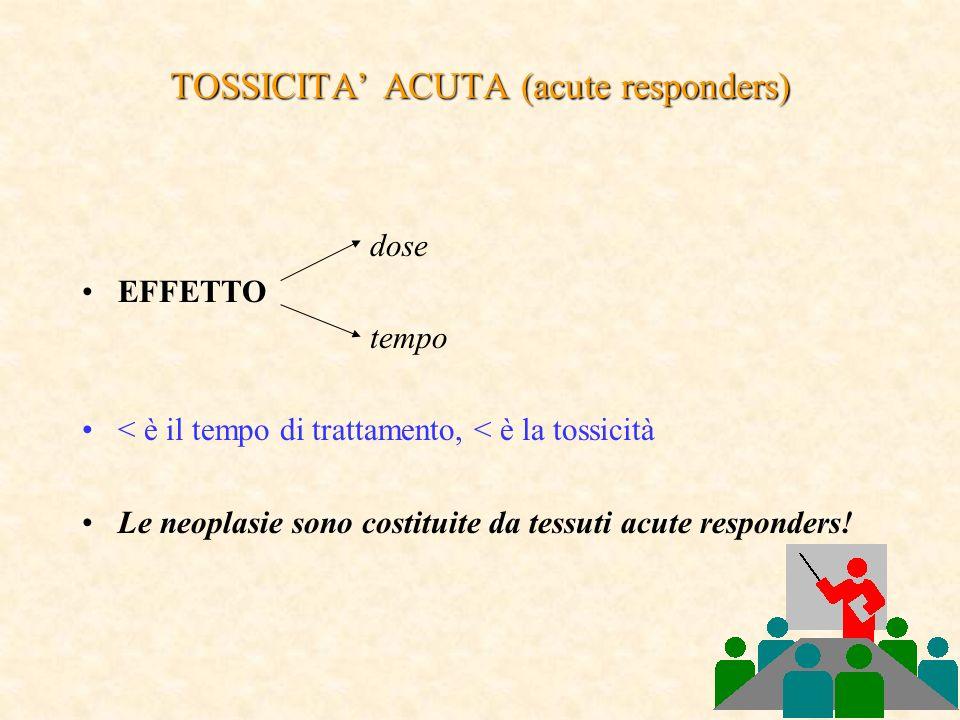 TOSSICITA ACUTA (acute responders) dose EFFETTO tempo < è il tempo di trattamento, < è la tossicità Le neoplasie sono costituite da tessuti acute responders!