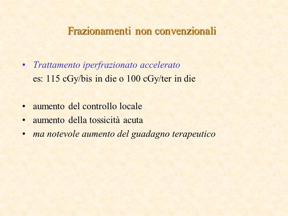 Frazionamenti non convenzionali Trattamento iperfrazionato accelerato es: 115 cGy/bis in die o 100 cGy/ter in die aumento del controllo locale aumento della tossicità acuta ma notevole aumento del guadagno terapeutico