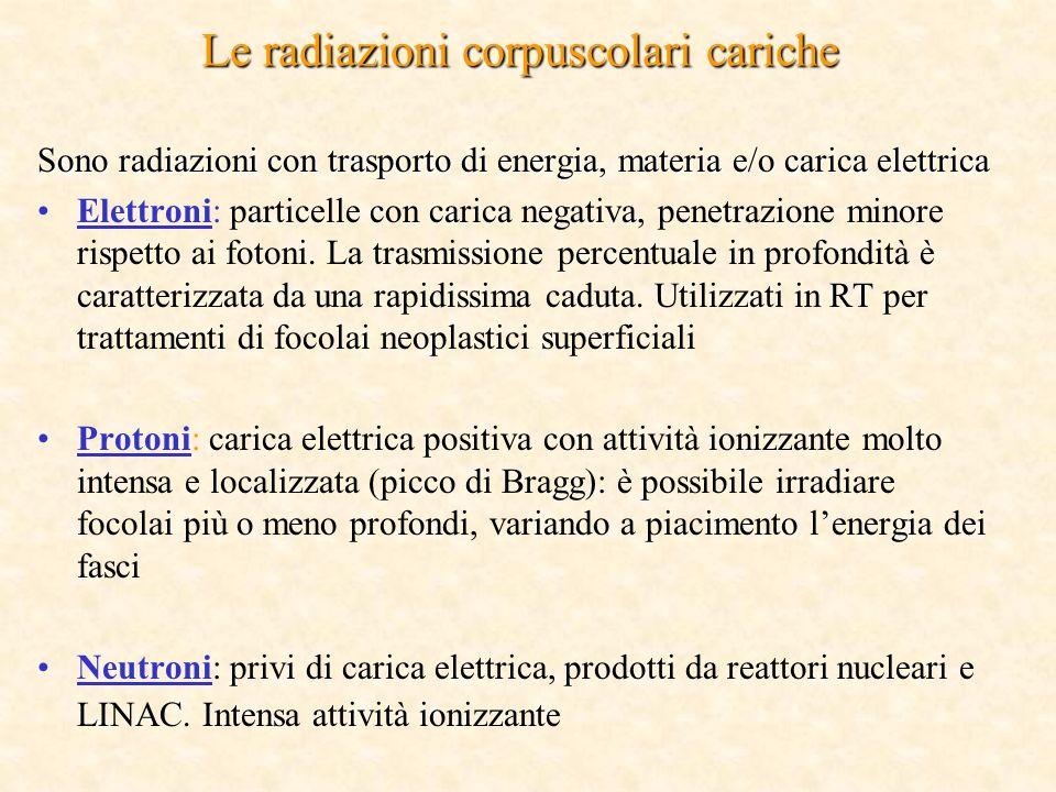 Le radiazioni corpuscolari cariche Sono radiazioni con trasporto di energia, materia e/o carica elettrica Elettroni: particelle con carica negativa, penetrazione minore rispetto ai fotoni.