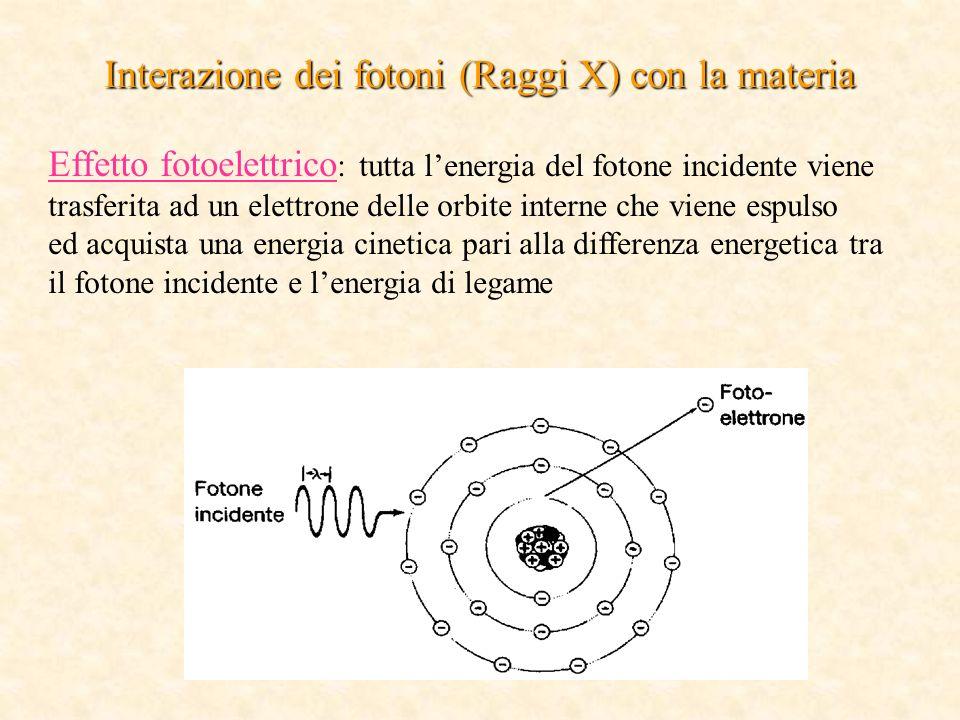 Interazione dei fotoni (Raggi X) con la materia Effetto fotoelettrico : tutta lenergia del fotone incidente viene trasferita ad un elettrone delle orbite interne che viene espulso ed acquista una energia cinetica pari alla differenza energetica tra il fotone incidente e lenergia di legame