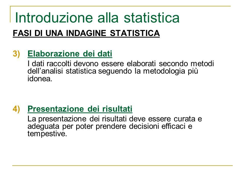 Introduzione alla statistica FASI DI UNA INDAGINE STATISTICA 3)Elaborazione dei dati I dati raccolti devono essere elaborati secondo metodi dellanalis