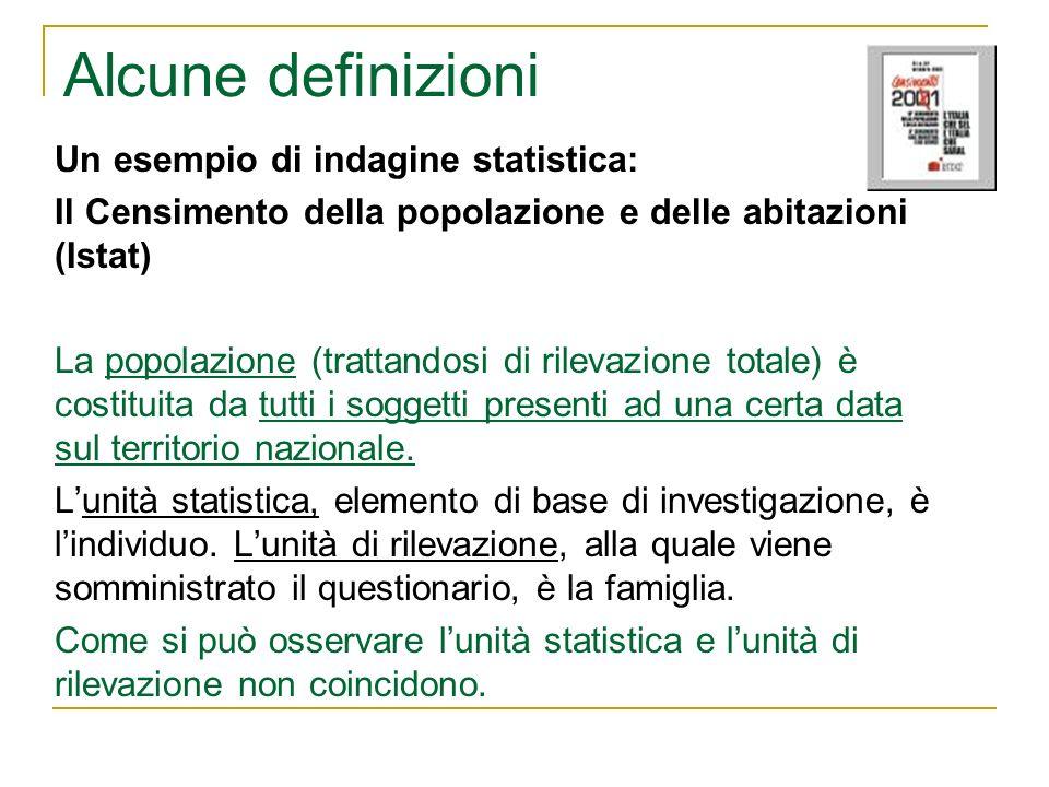 Alcune definizioni Un esempio di indagine statistica: Il Censimento della popolazione e delle abitazioni (Istat) La popolazione (trattandosi di rileva