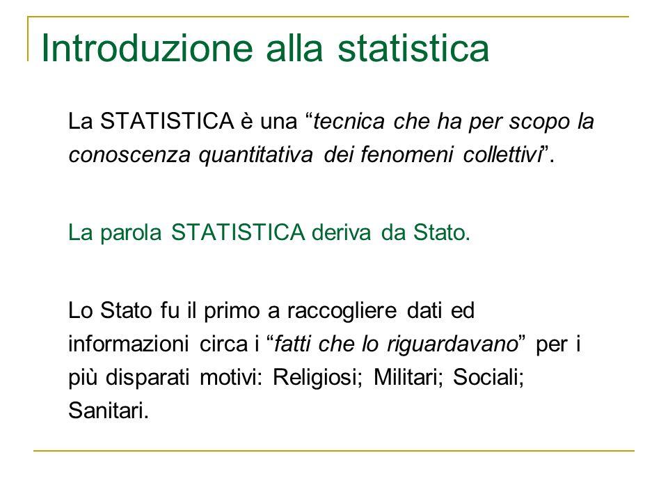 Introduzione alla statistica La STATISTICA è una tecnica che ha per scopo la conoscenza quantitativa dei fenomeni collettivi. La parola STATISTICA der