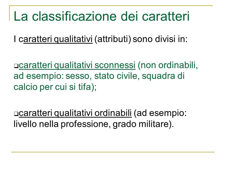 La classificazione dei caratteri I caratteri qualitativi (attributi) sono divisi in: caratteri qualitativi sconnessi (non ordinabili, ad esempio: sess