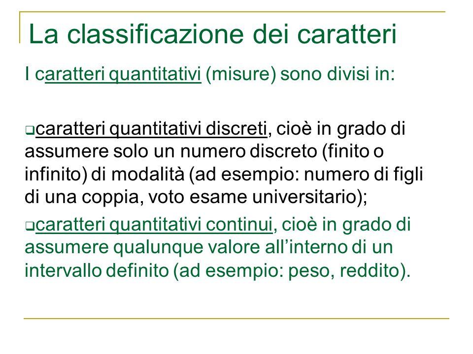La classificazione dei caratteri I caratteri quantitativi (misure) sono divisi in: caratteri quantitativi discreti, cioè in grado di assumere solo un