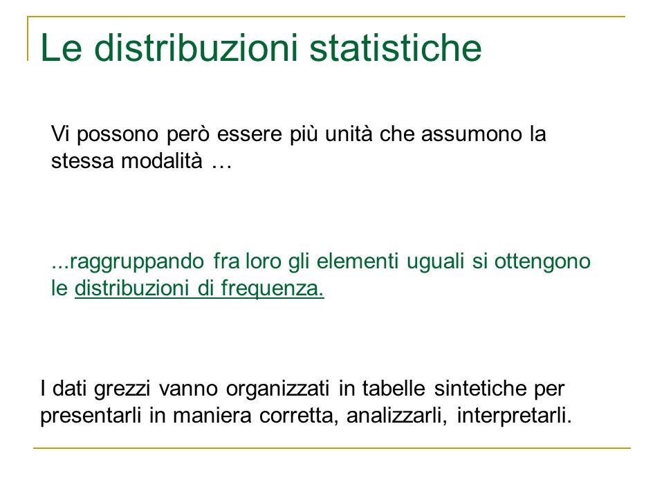 Le distribuzioni statistiche Vi possono però essere più unità che assumono la stessa modalità …...raggruppando fra loro gli elementi uguali si ottengo