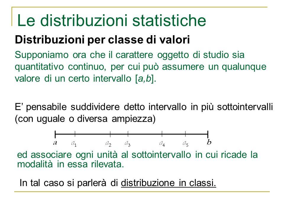 Le distribuzioni statistiche Distribuzioni per classe di valori Supponiamo ora che il carattere oggetto di studio sia quantitativo continuo, per cui p