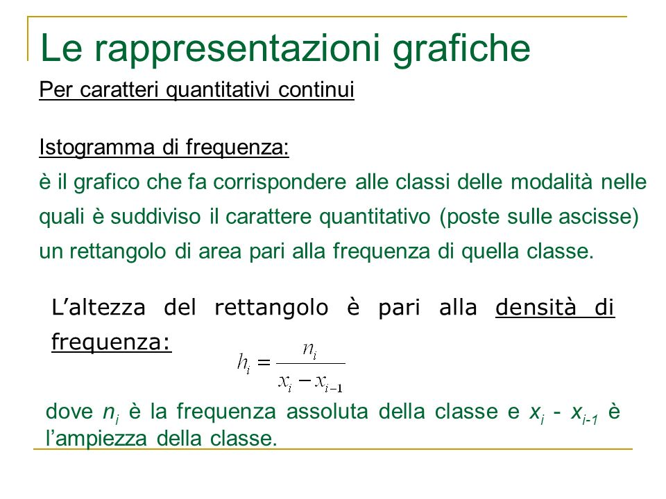 Per caratteri quantitativi continui Istogramma di frequenza: è il grafico che fa corrispondere alle classi delle modalità nelle quali è suddiviso il c