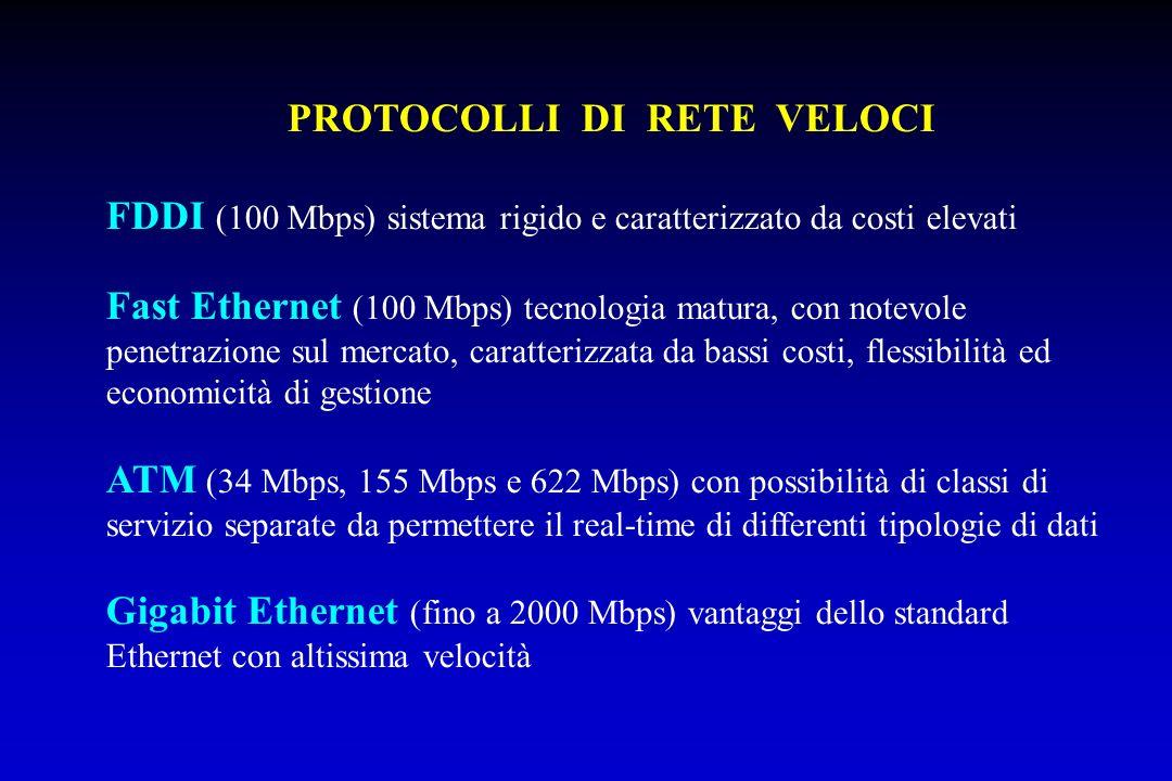 PROTOCOLLI DI RETE VELOCI FDDI (100 Mbps) sistema rigido e caratterizzato da costi elevati Fast Ethernet (100 Mbps) tecnologia matura, con notevole pe