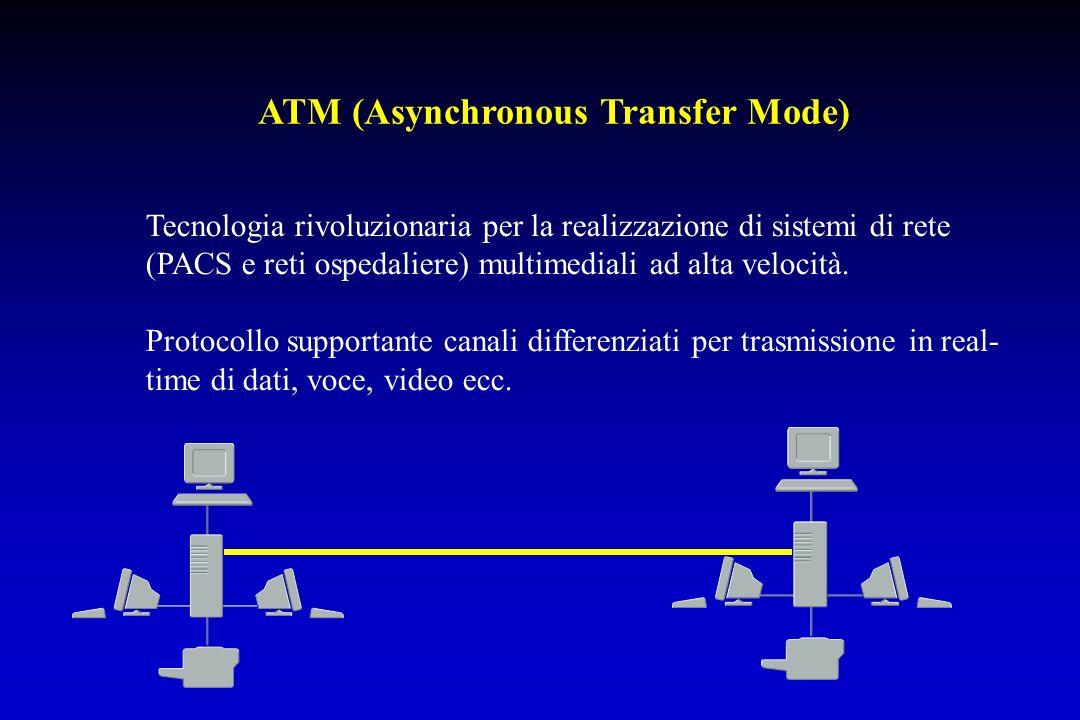 ATM (Asynchronous Transfer Mode) Tecnologia rivoluzionaria per la realizzazione di sistemi di rete (PACS e reti ospedaliere) multimediali ad alta velo