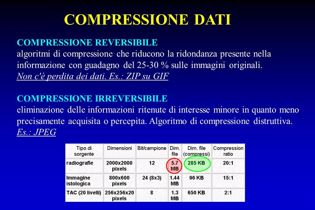COMPRESSIONE DATI COMPRESSIONE REVERSIBILE algoritmi di compressione che riducono la ridondanza presente nella informazione con guadagno del 25-30 % s