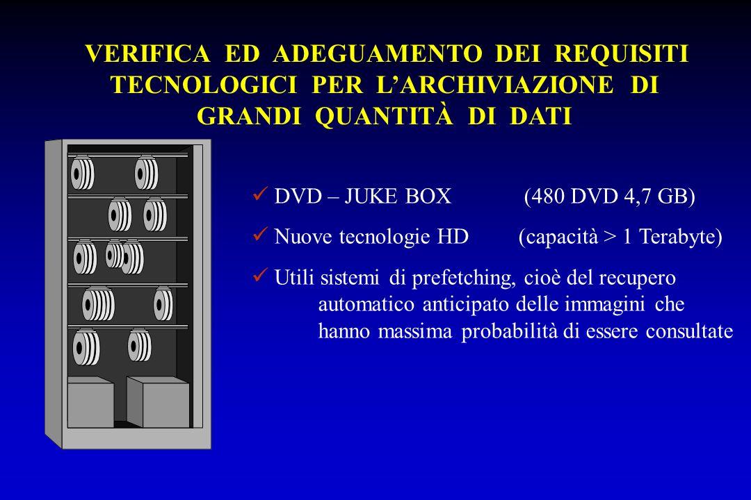 VERIFICA ED ADEGUAMENTO DEI REQUISITI TECNOLOGICI PER LARCHIVIAZIONE DI GRANDI QUANTITÀ DI DATI DVD – JUKE BOX (480 DVD 4,7 GB) Nuove tecnologie HD (c