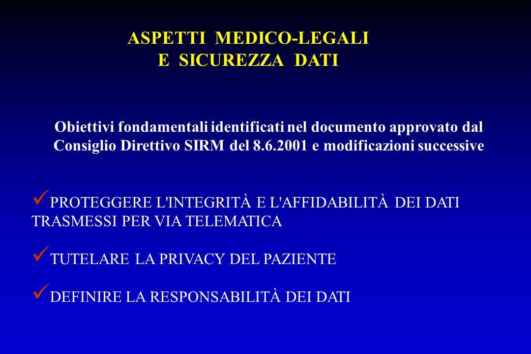 ASPETTI MEDICO-LEGALI E SICUREZZA DATI Obiettivi fondamentali identificati nel documento approvato dal Consiglio Direttivo SIRM del 8.6.2001 e modific