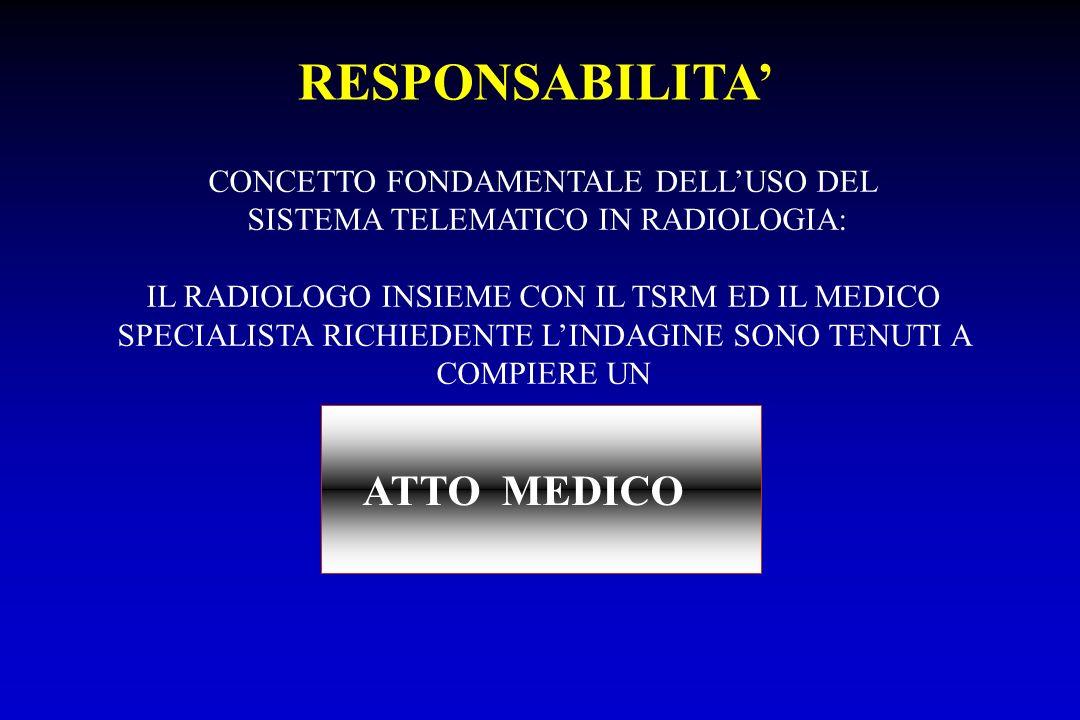 RESPONSABILITA CONCETTO FONDAMENTALE DELLUSO DEL SISTEMA TELEMATICO IN RADIOLOGIA: IL RADIOLOGO INSIEME CON IL TSRM ED IL MEDICO SPECIALISTA RICHIEDEN