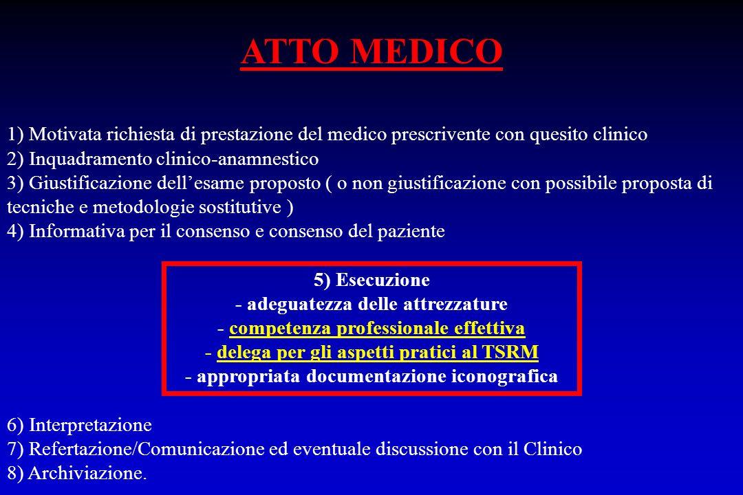 1) Motivata richiesta di prestazione del medico prescrivente con quesito clinico 2) Inquadramento clinico-anamnestico 3) Giustificazione dellesame pro