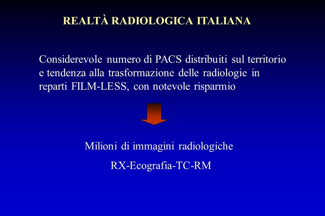 REALTÀ RADIOLOGICA ITALIANA Considerevole numero di PACS distribuiti sul territorio e tendenza alla trasformazione delle radiologie in reparti FILM-LE