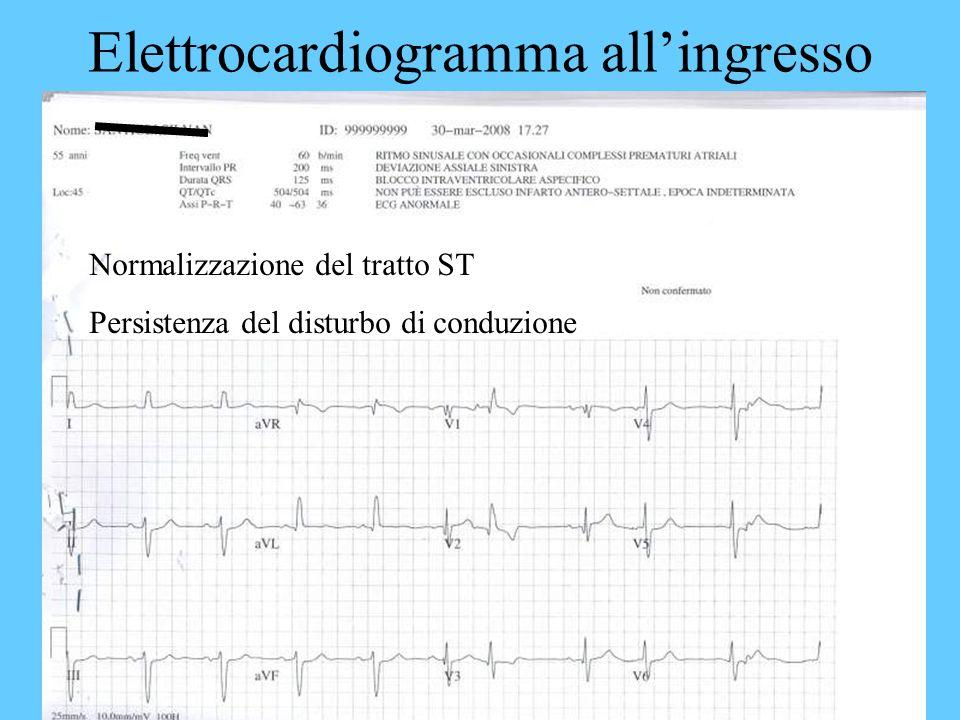 Elettrocardiogramma allingresso Normalizzazione del tratto ST Persistenza del disturbo di conduzione
