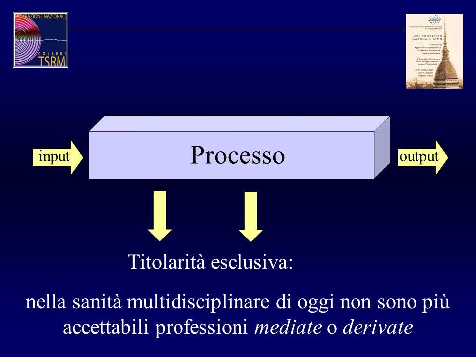 Titolarità esclusiva: nella sanità multidisciplinare di oggi non sono più accettabili professioni mediate o derivate output input Processo outputinput