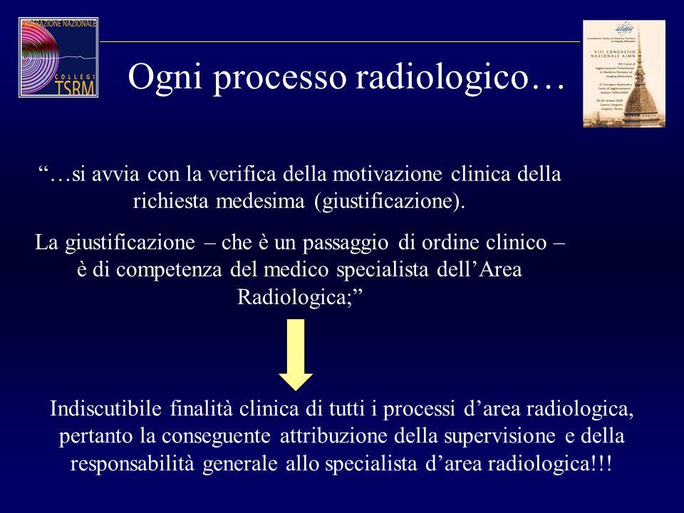 …si avvia con la verifica della motivazione clinica della richiesta medesima (giustificazione). La giustificazione – che è un passaggio di ordine clin
