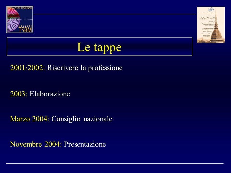 Le tappe 2001/2002: Riscrivere la professione Marzo 2004: Consiglio nazionale Novembre 2004: Presentazione 2003: Elaborazione