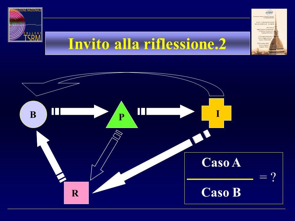 B R P I Caso A Caso B = ? Invito alla riflessione.2
