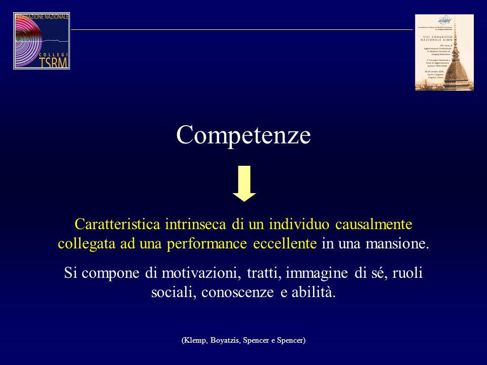Competenze Caratteristica intrinseca di un individuo causalmente collegata ad una performance eccellente in una mansione. Si compone di motivazioni, t