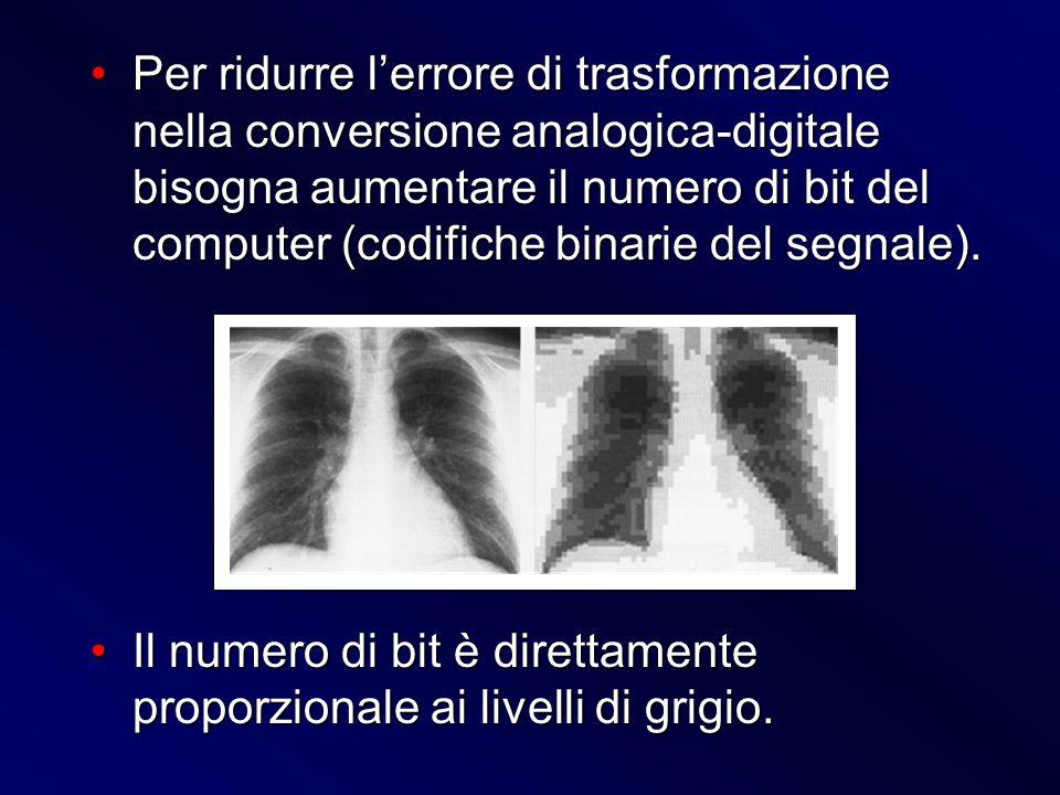Per ridurre lerrore di trasformazione nella conversione analogica-digitale bisogna aumentare il numero di bit del computer (codifiche binarie del segn