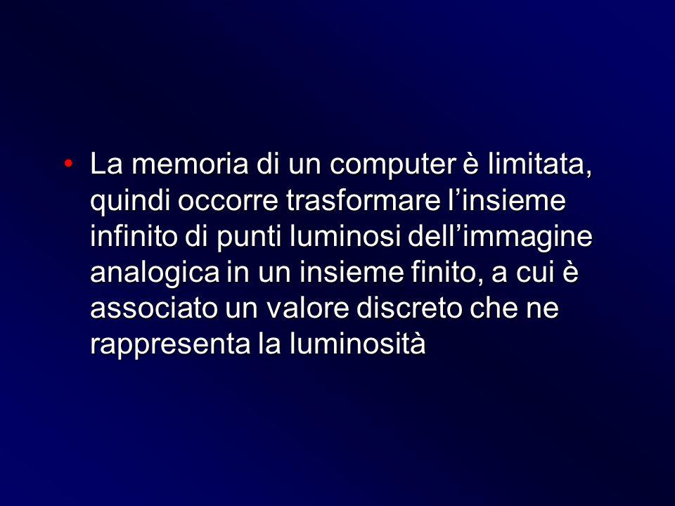 La memoria di un computer è limitata, quindi occorre trasformare linsieme infinito di punti luminosi dellimmagine analogica in un insieme finito, a cu