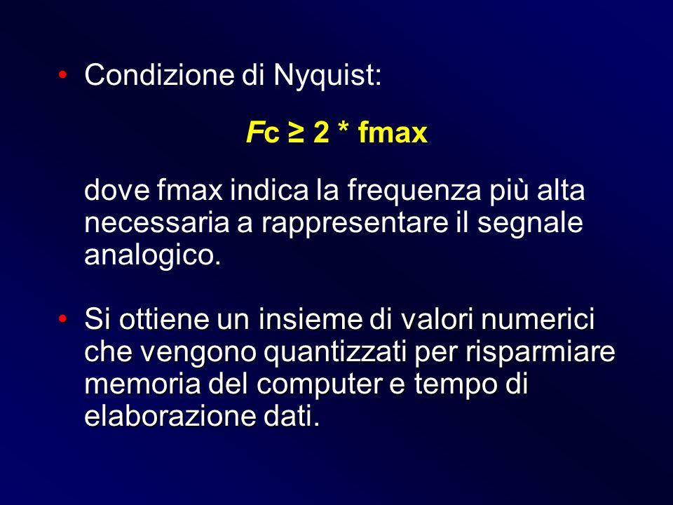 Condizione di Nyquist: Fc 2 * fmax dove fmax indica la frequenza più alta necessaria a rappresentare il segnale analogico. Si ottiene un insieme di va