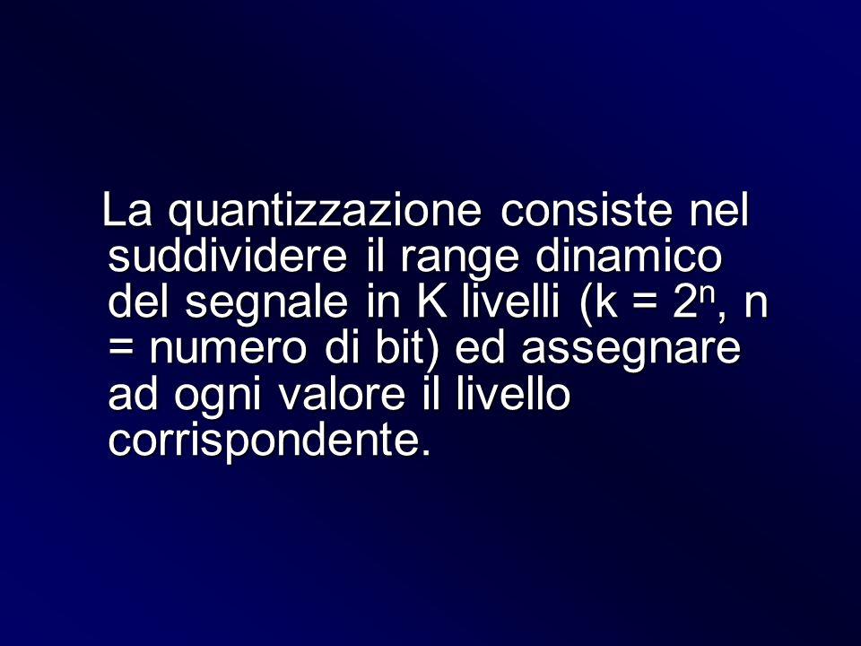 La quantizzazione consiste nel suddividere il range dinamico del segnale in K livelli (k = 2 n, n = numero di bit) ed assegnare ad ogni valore il live