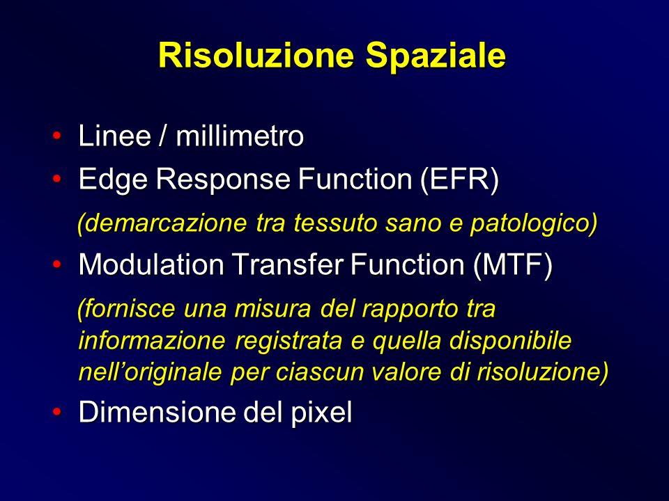 Linee / millimetroLinee / millimetro Edge Response Function (EFR)Edge Response Function (EFR) (demarcazione tra tessuto sano e patologico) (demarcazio
