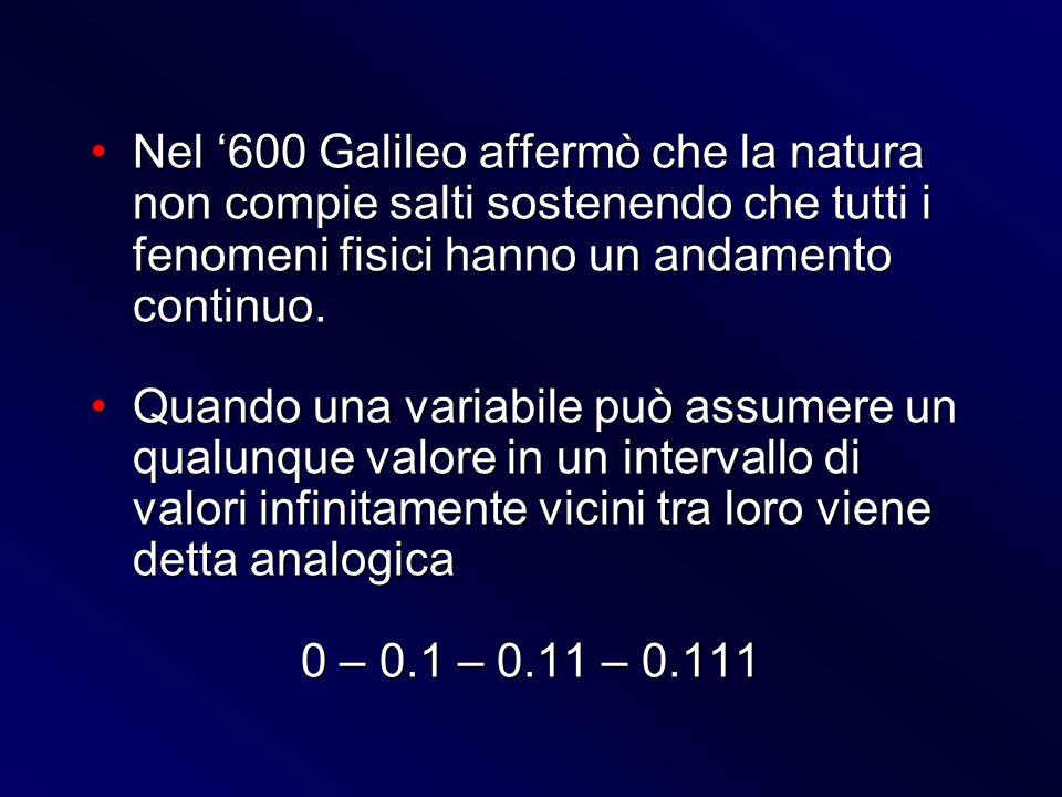 Nel 600 Galileo affermò che la natura non compie salti sostenendo che tutti i fenomeni fisici hanno un andamento continuo.Nel 600 Galileo affermò che