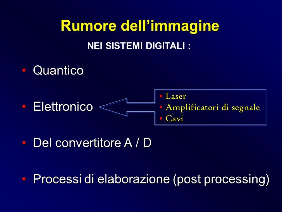 QuanticoQuantico ElettronicoElettronico Del convertitore A / DDel convertitore A / D Processi di elaborazione (post processing)Processi di elaborazion