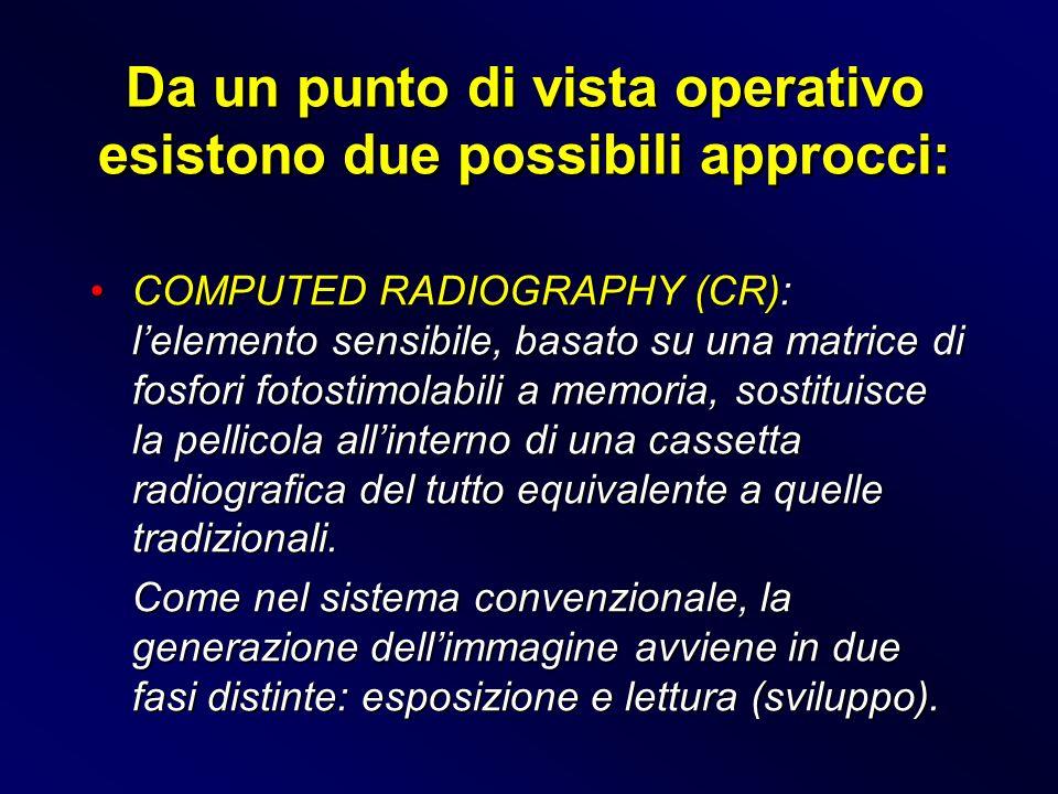 COMPUTED RADIOGRAPHY (CR): lelemento sensibile, basato su una matrice di fosfori fotostimolabili a memoria, sostituisce la pellicola allinterno di una
