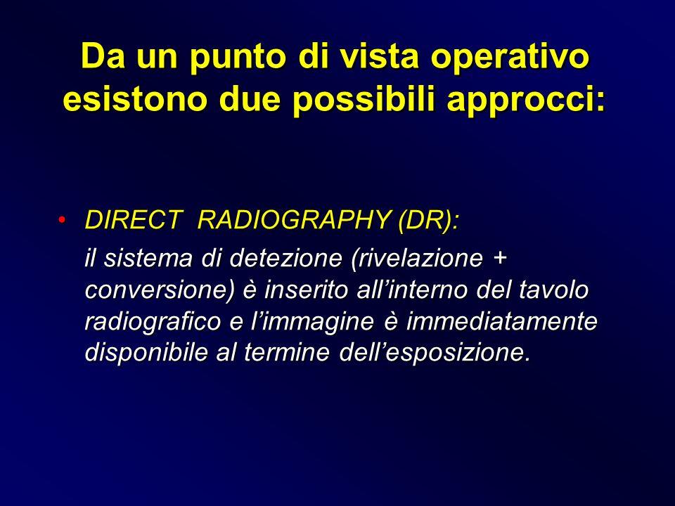 DIRECT RADIOGRAPHY (DR):DIRECT RADIOGRAPHY (DR): il sistema di detezione (rivelazione + conversione) è inserito allinterno del tavolo radiografico e l