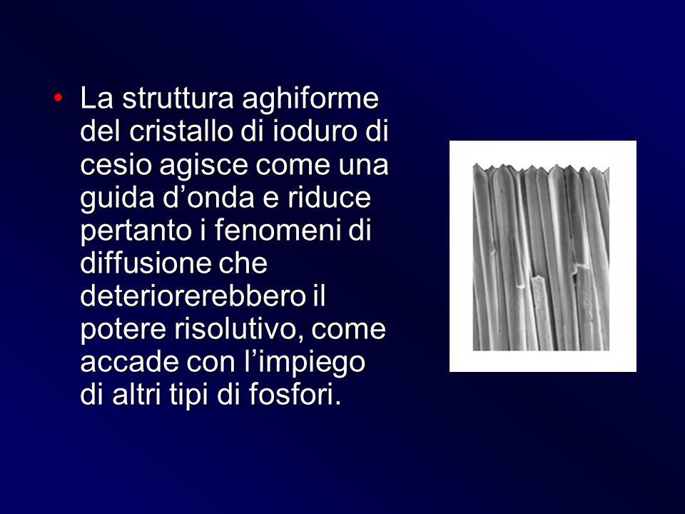 La struttura aghiforme del cristallo di ioduro di cesio agisce come una guida donda e riduce pertanto i fenomeni di diffusione che deteriorerebbero il