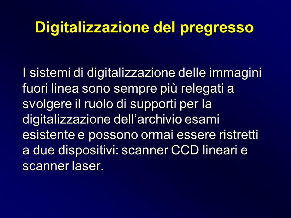 I sistemi di digitalizzazione delle immagini fuori linea sono sempre più relegati a svolgere il ruolo di supporti per la digitalizzazione dellarchivio