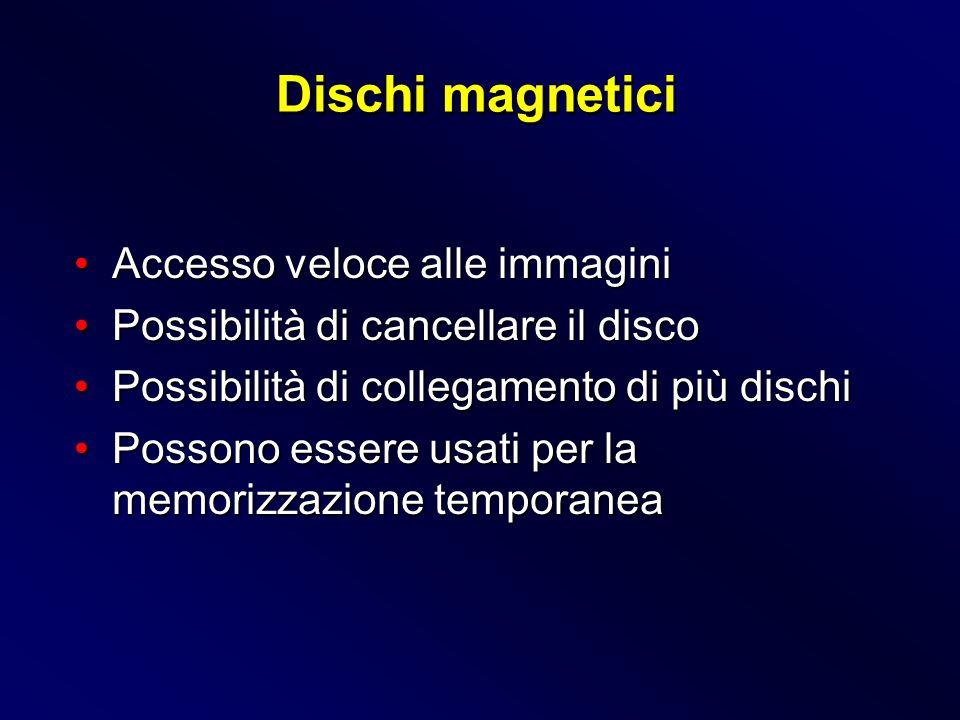 Accesso veloce alle immaginiAccesso veloce alle immagini Possibilità di cancellare il discoPossibilità di cancellare il disco Possibilità di collegame