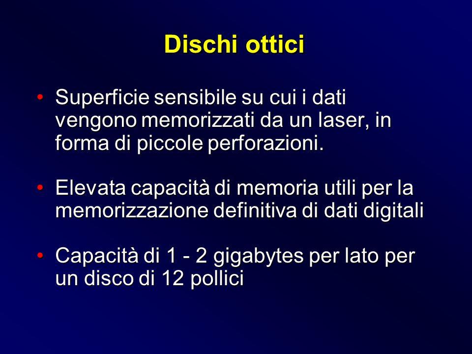 Superficie sensibile su cui i dati vengono memorizzati da un laser, in forma di piccole perforazioni.Superficie sensibile su cui i dati vengono memori