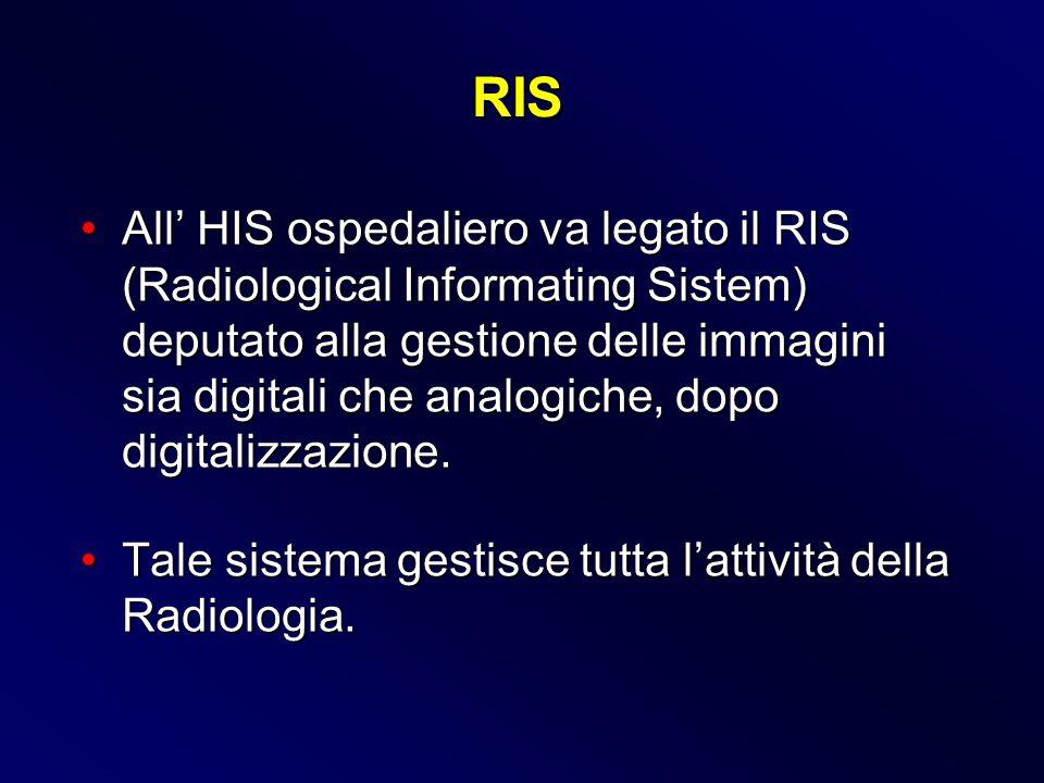 All HIS ospedaliero va legato il RIS (Radiological Informating Sistem) deputato alla gestione delle immagini sia digitali che analogiche, dopo digital