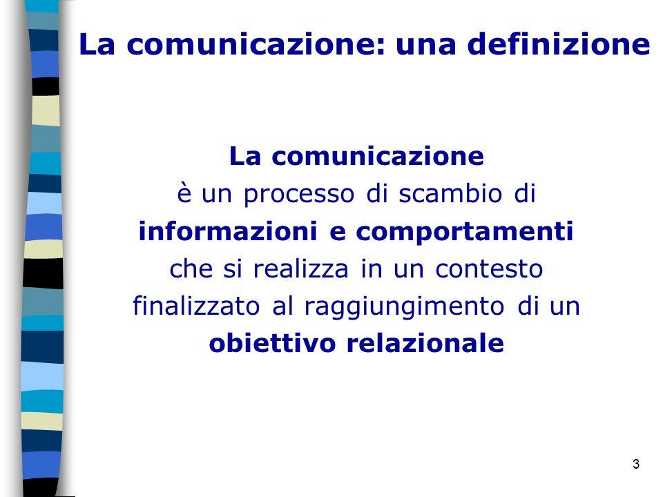 3 La comunicazione è un processo di scambio di informazioni e comportamenti che si realizza in un contesto finalizzato al raggiungimento di un obietti