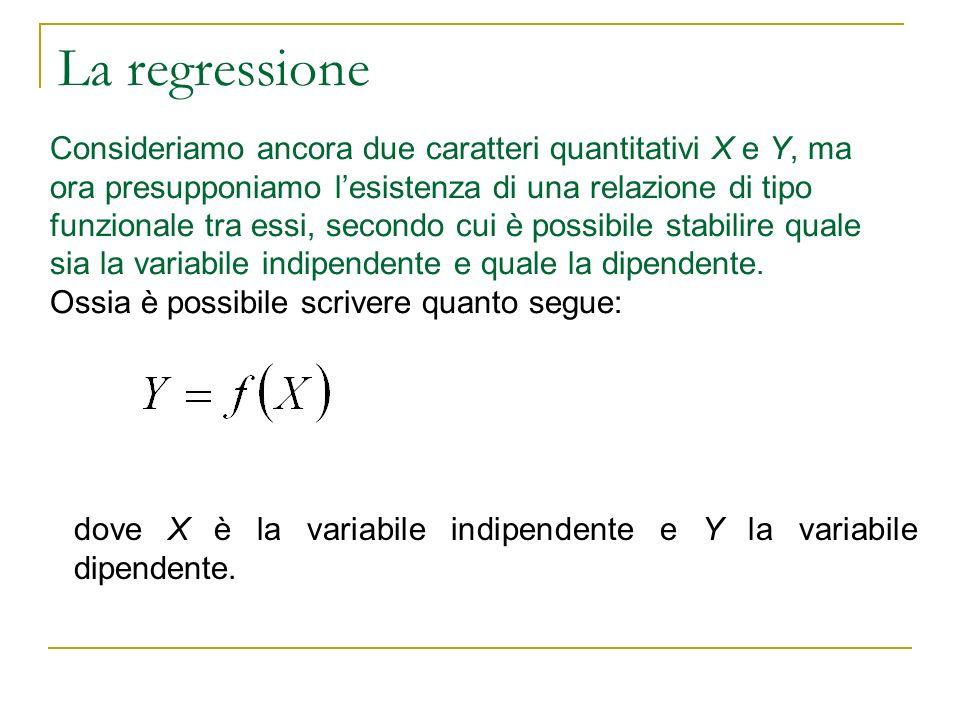 La regressione Consideriamo ancora due caratteri quantitativi X e Y, ma ora presupponiamo lesistenza di una relazione di tipo funzionale tra essi, sec