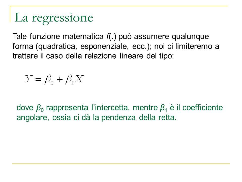 La regressione Tale funzione matematica f(.) può assumere qualunque forma (quadratica, esponenziale, ecc.); noi ci limiteremo a trattare il caso della