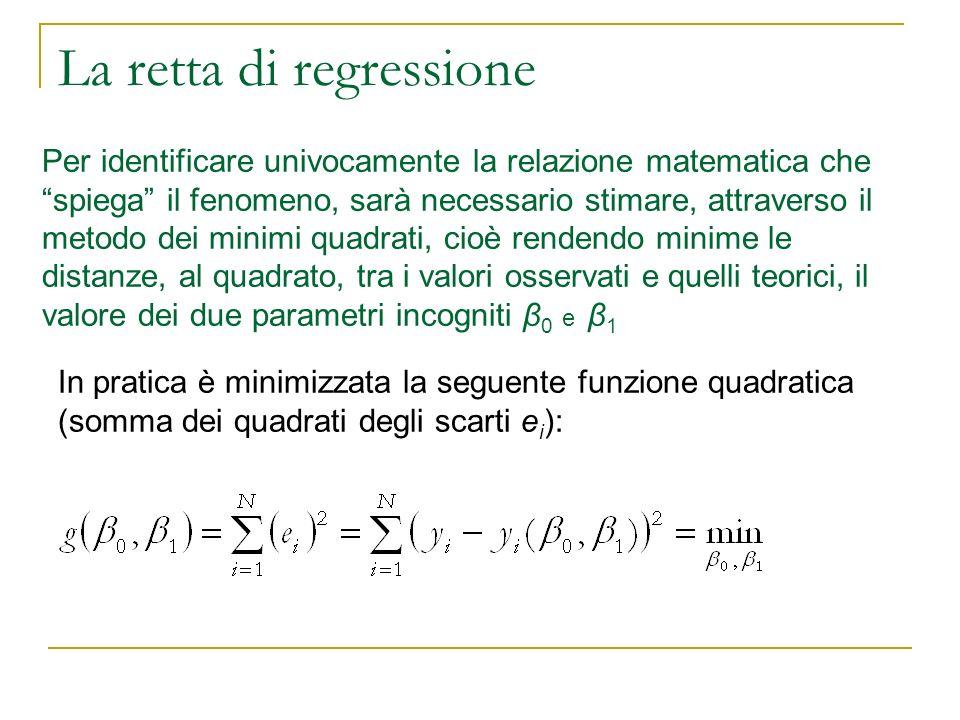 La retta di regressione Per identificare univocamente la relazione matematica che spiega il fenomeno, sarà necessario stimare, attraverso il metodo de