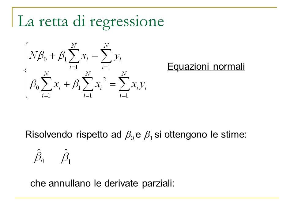 La retta di regressione Equazioni normali Risolvendo rispetto ad 0 e 1 si ottengono le stime: che annullano le derivate parziali: