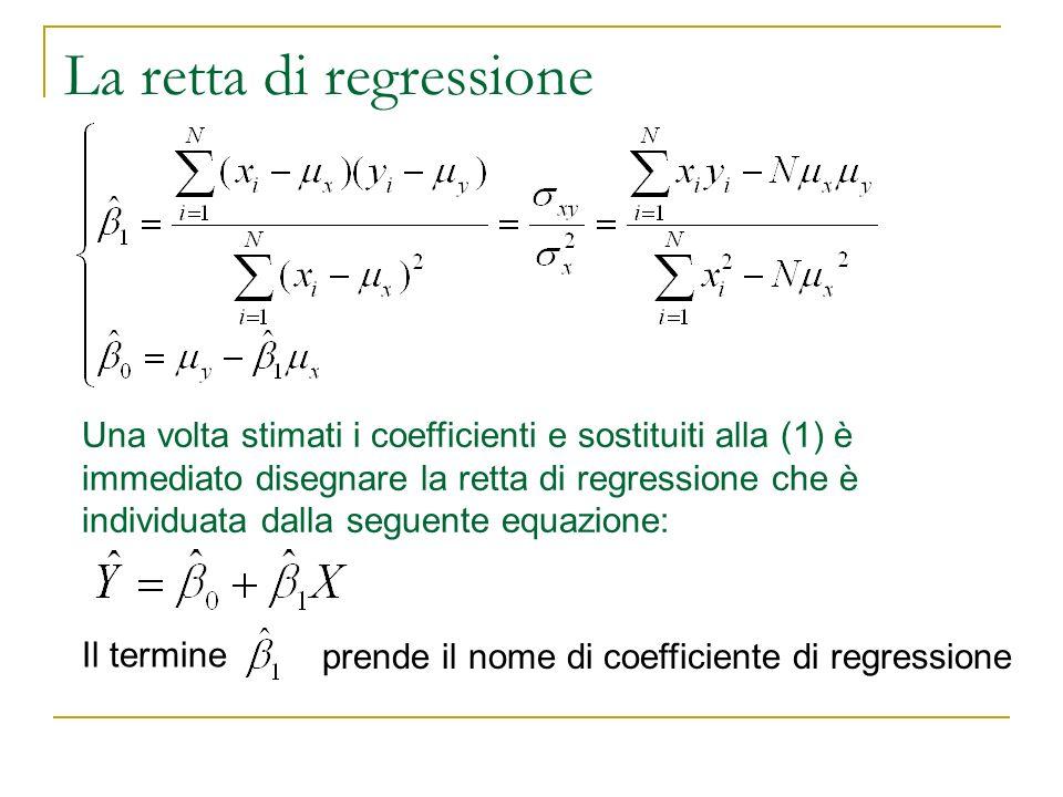 La retta di regressione Una volta stimati i coefficienti e sostituiti alla (1) è immediato disegnare la retta di regressione che è individuata dalla s