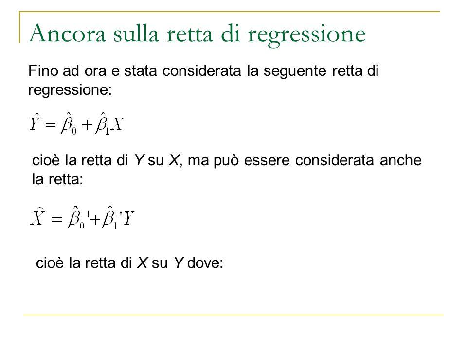 Ancora sulla retta di regressione Fino ad ora e stata considerata la seguente retta di regressione: cioè la retta di Y su X, ma può essere considerata