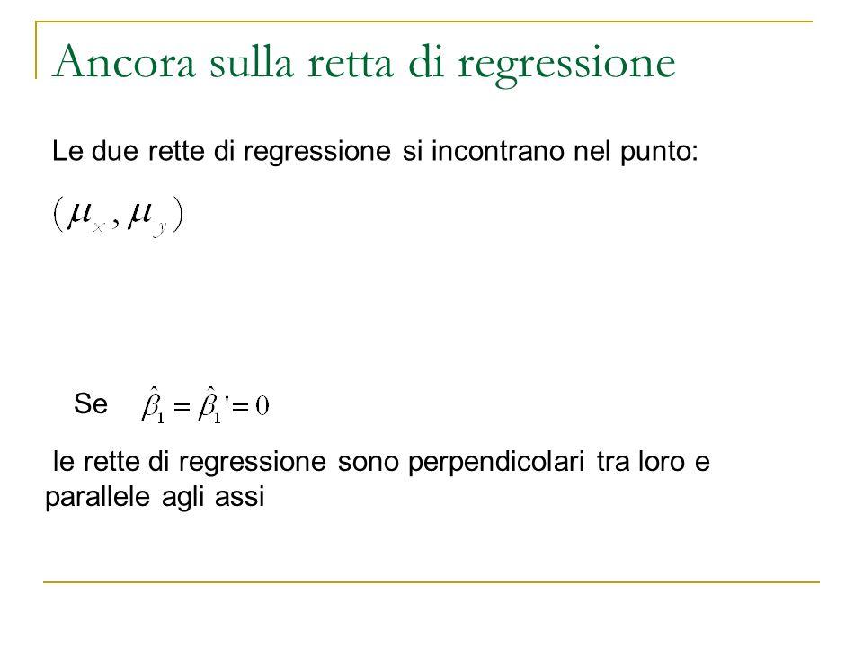 Ancora sulla retta di regressione Le due rette di regressione si incontrano nel punto: Se le rette di regressione sono perpendicolari tra loro e paral