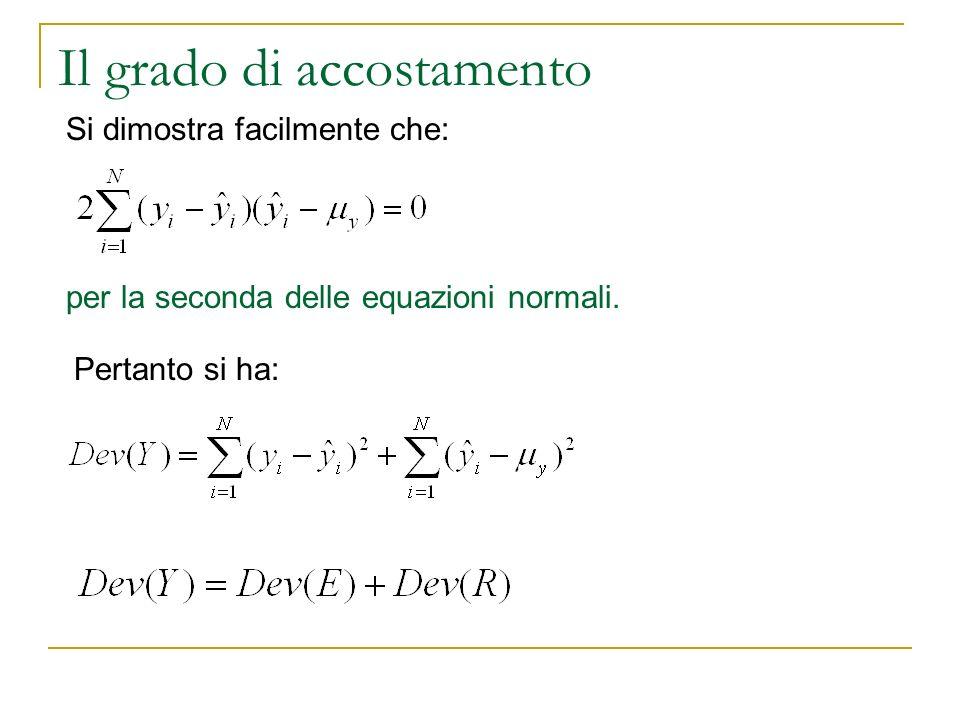 Si dimostra facilmente che: per la seconda delle equazioni normali. Pertanto si ha: