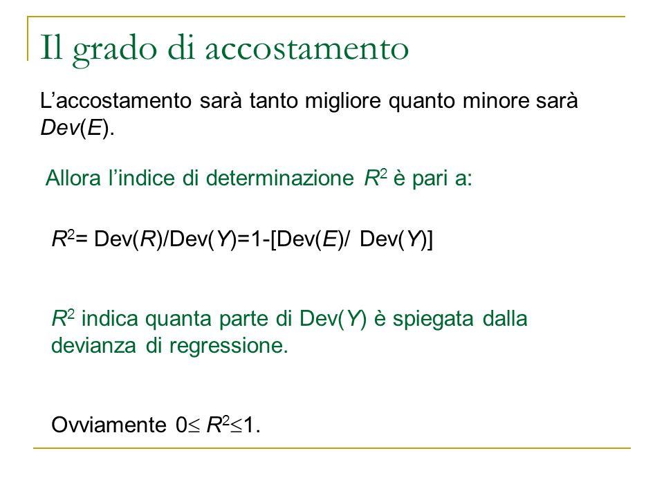 Il grado di accostamento Laccostamento sarà tanto migliore quanto minore sarà Dev(E). Allora lindice di determinazione R 2 è pari a: R 2 = Dev(R)/Dev(